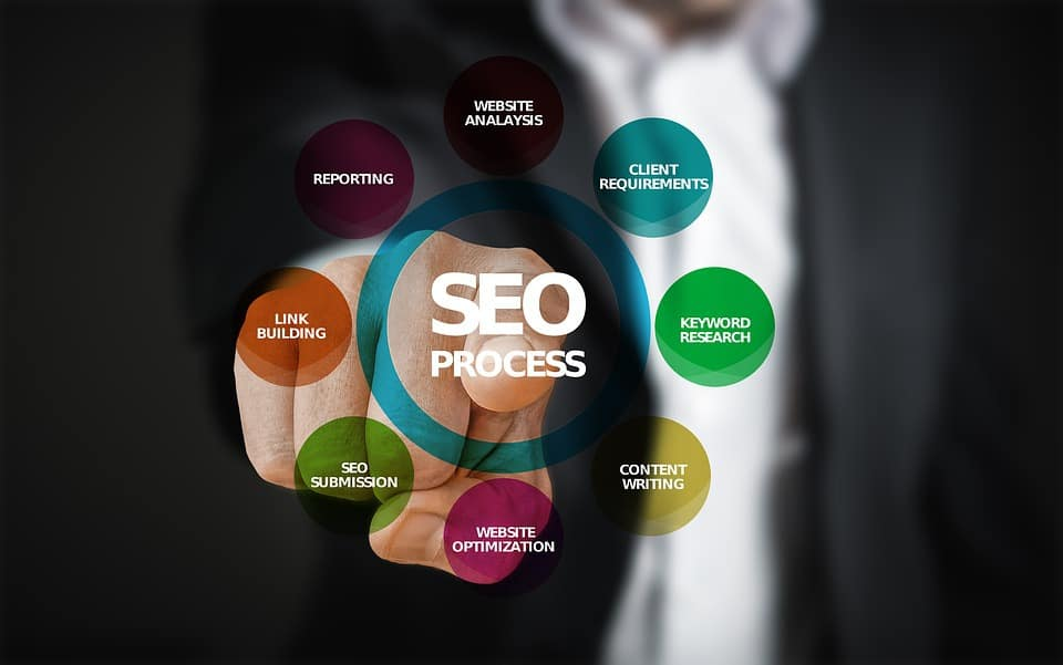 איך לבחור חברת קידום אתרים?